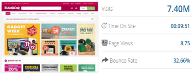 situs populer di indonesia