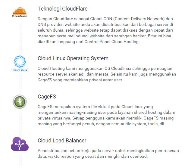 memilih Cloud Hosting