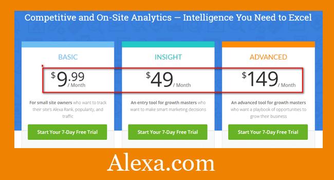 tidak bisa verifikasi alexa