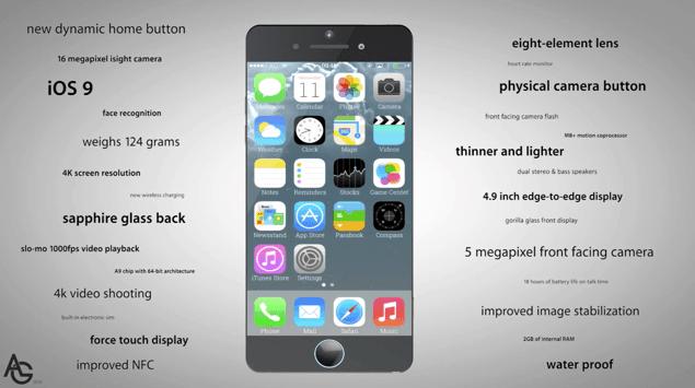 Harga iPhone 7