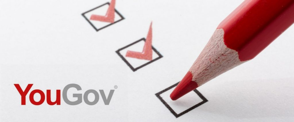 Situs Survey YouGOV