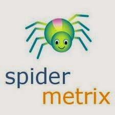 Situs survey spidermetrik