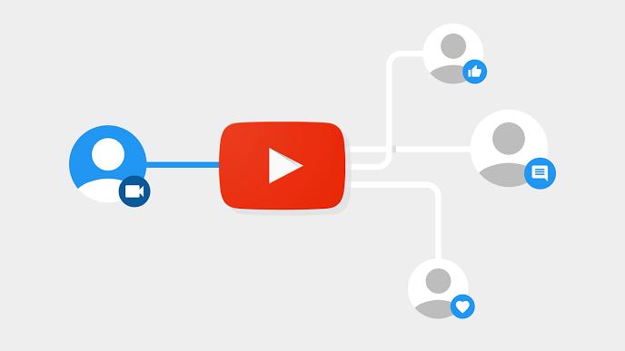 meningkatkan kualitas Channel youtube