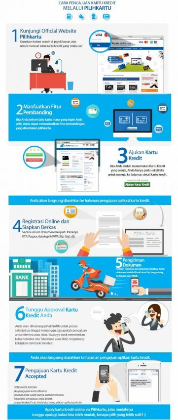 membuat-kartu-kredit-online-via-website-finansial-kredibel-2