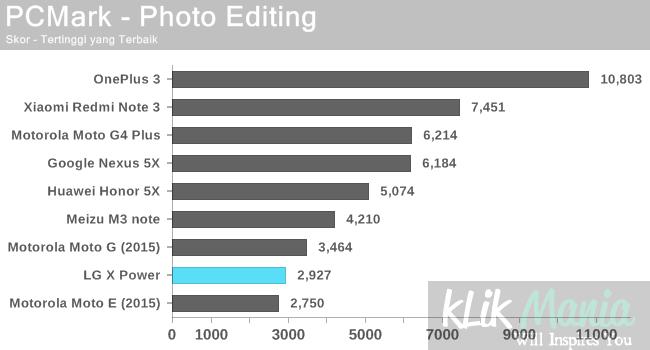 pcmark-photo-editing-lg-x-power
