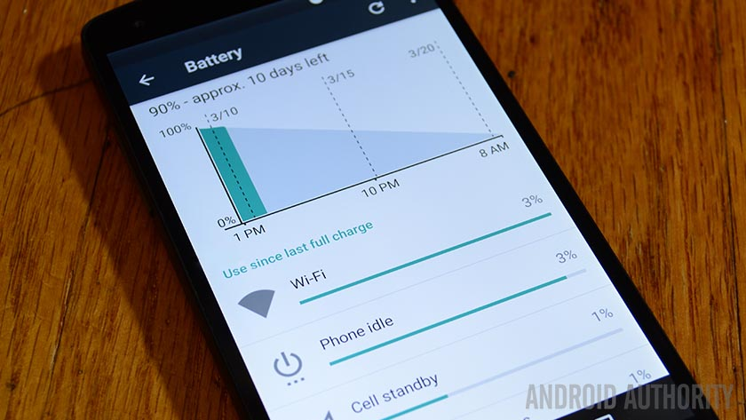 batterai android 5.0