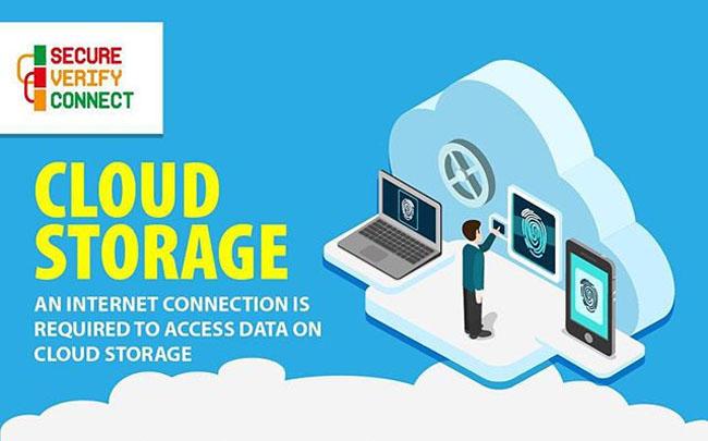 layanan cloud storage terbaik