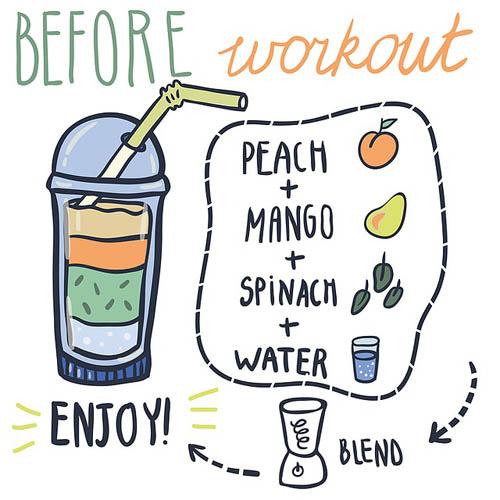 Diet Tanpa Olahraga yang Cepat dan Efektif