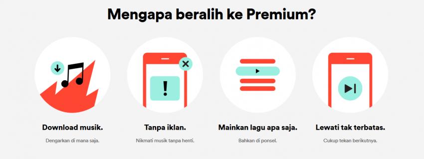 Fitur Spotify Premium