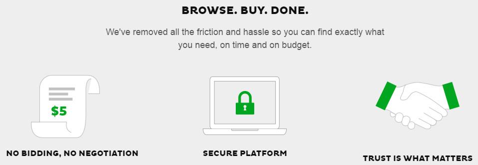 Menghasilkan uang dari situs Fiverr