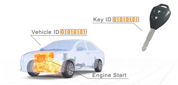 melindungi keamanan mobil
