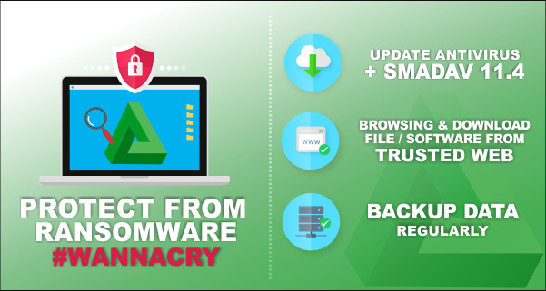 10 Antivirus Terbaik yang Mampu Memaksimalkan Kinerja Komputer Anda