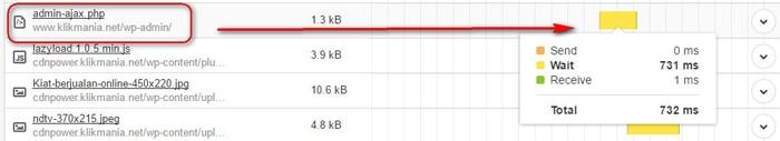 CPU usage tinggi