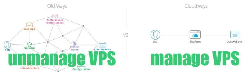 Kelebihan Menggunakan VPS Hosting Cloudways