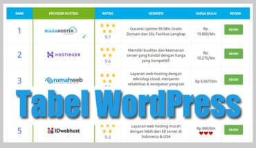 Cara Membuat tabeli wordpress