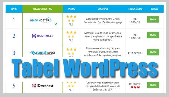 Cara Membuat tabeli wordpress