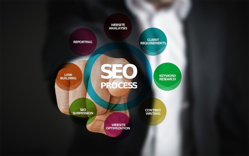 Panduan affiliate marketing - SEO