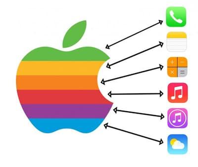 Nama dan Logo Smartphone Ternama
