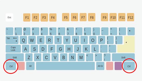 Fungsi keyboard komputer