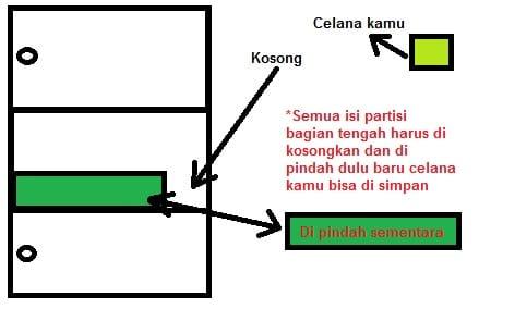 analogi