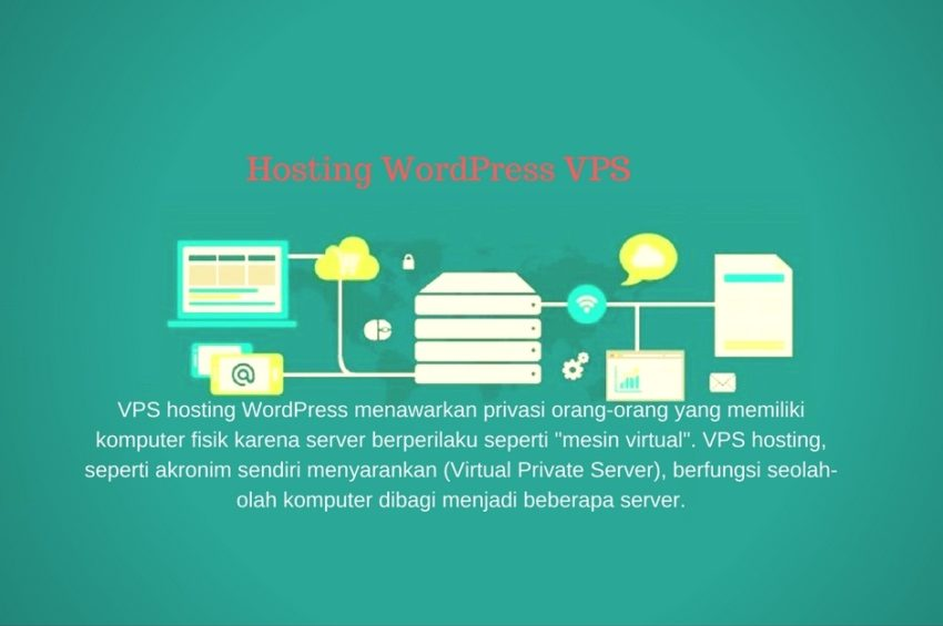 VPS hosting wordpress