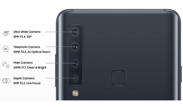 kamera Samsung Galaxy A9