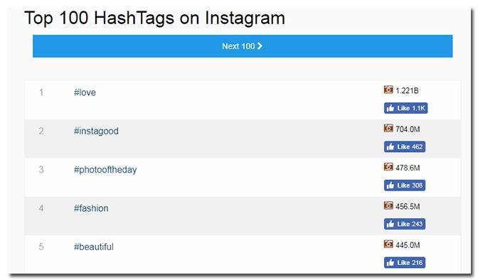 menggunakan hashtag instagram