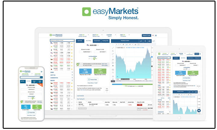 Easy Market Indonesia