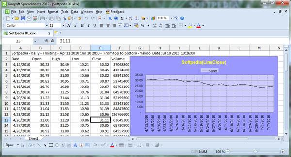 Alternatif Pengganti Microsoft Excel