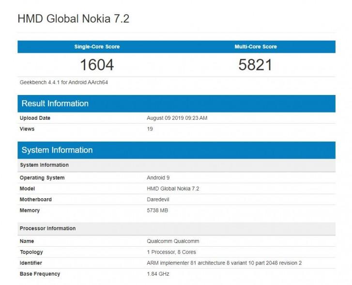 Spesifikasi dan Penampakan Nokia 7.2 Daredevil
