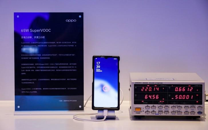 Smartphone Terbaru Oppo