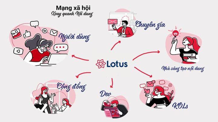 vietnam buat media sosial