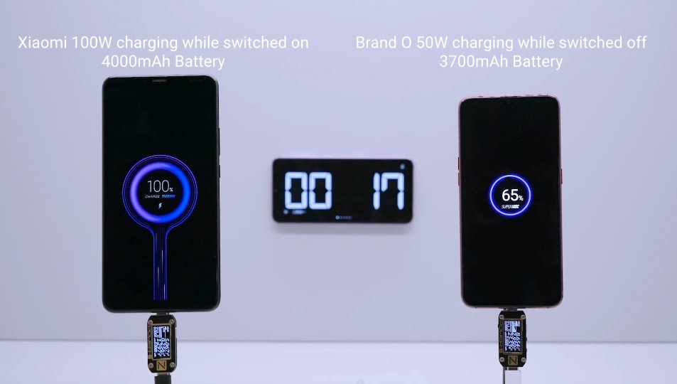 100W Super Charge