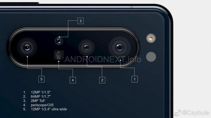 Bocoran Kamera Sony Xperia 5 Plus