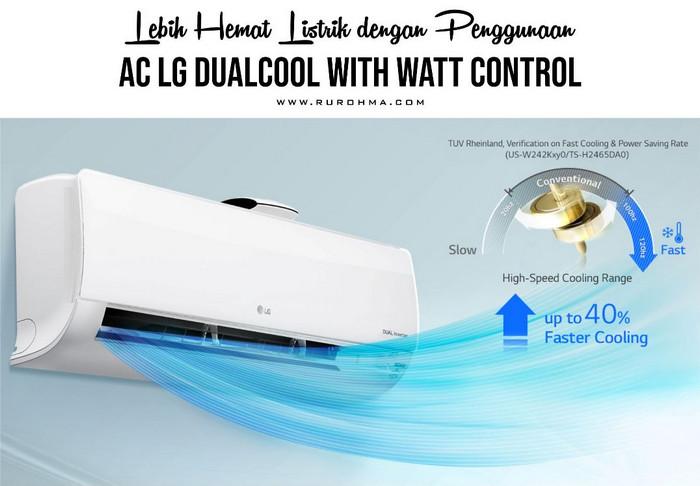 Dual Protection Filter AC DUALCOOL dengan Watt Control